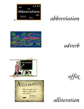 Third Grade Language Arts Common Core Academic Vocabulary Word Wall