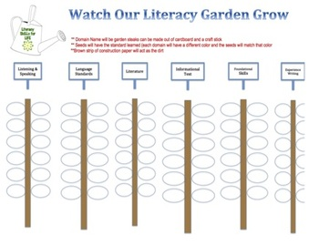 Third Grade Literacy SkiLLS for LIFE