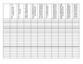 Third Grade MAFS Standards Checklist
