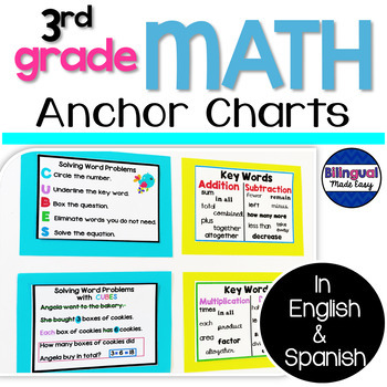 Third Grade Math Anchor Chart Posters in English and Spanish Bundle