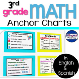 Third Grade Math Anchor Chart Posters in English and Spani