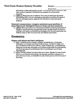 Third Grade Math CCSS + CA Student Mastery Checklist
