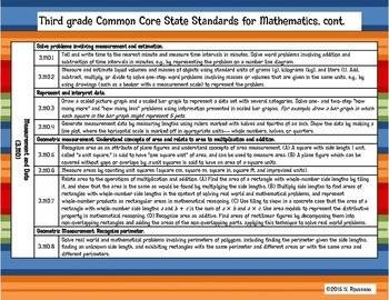 Third Grade Math CCSS with I Can Statements