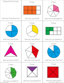 Third Grade Math Centers for March