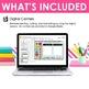 Third Grade Math Centers Geometry ~ Digital for Google Classroom