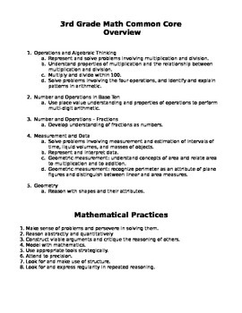 Third Grade Math Common Core Checklist