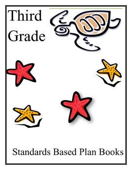 Third Grade Math Common Core State Standards Chart