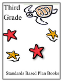 Third Grade Math Common Core State Standards Chart