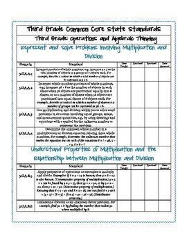 Third Grade Math Common Core State Standards Checklist
