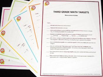 Third Grade Math Core Posters-Set of Six - With Free Checklists