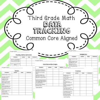 Independent Third Grade Math Data Tracking, Common Core Aligned