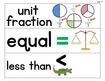 Third Grade Math EM4 Vocabulary Word Wall (Units 7, 8 & 9)