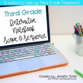 FREEBIE Third Grade Math Interactive Notebook Scope and Sequence
