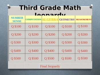 Third Grade Math Jeopardy Power Point