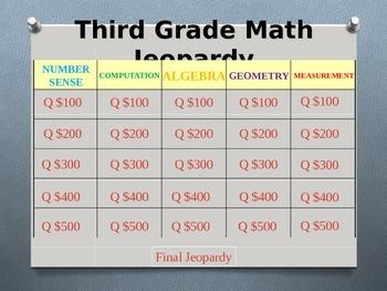 Third Grade Math Jeopardy Power Point