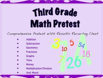 Third Grade Math Pretest W/ Results Chart (Or 2nd/3rd End of the Year Posttest)