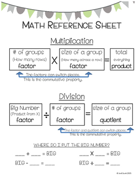 Third Grade Math Reference Sheet for Multiplication and Division