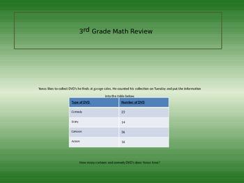 Third Grade Math Review PowerPoint