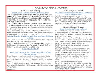 "Third Grade Math Common Core Standards - ""I Can"" Posters & Statement Cards"
