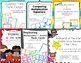 Third Grade Math Task Cards SUPER BUNDLE
