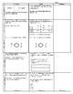 Third Grade Math Test Prep FAB 5 Week 19