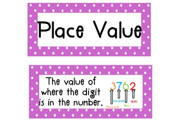 Third Grade Math Vocabulary Common Core By Socorro border=