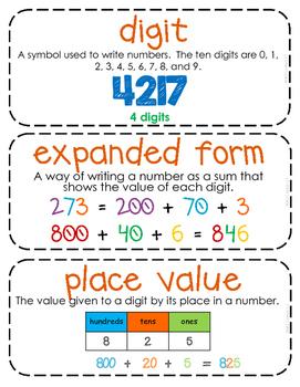 Third-Grade Math Vocabulary {My Math Series - Unit 1}{CCSS aligned}