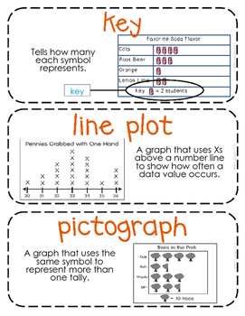 Third-Grade Math Vocabulary {My Math Series - Unit 12}{CCSS aligned}