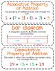 Third-Grade Math Vocabulary {My Math Series - Unit 2 & 3}{CCSS aligned}