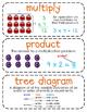 Third-Grade Math Vocabulary {My Math Series - Unit 4}{CCSS