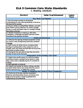 Third Grade Math and Language Arts Common Core Checklist
