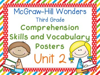 Third Grade McGraw-Hill Wonders Comprehension and Vocabulary Posters-Unit 2