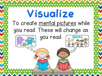 Third Grade McGraw-Hill Wonders Comprehension and Vocabulary Posters-Unit 3