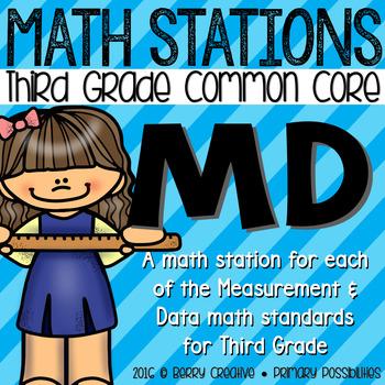 Third Grade Measurement & Data Math Stations
