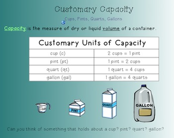 Measurement Unit Smart Notebook Lesson