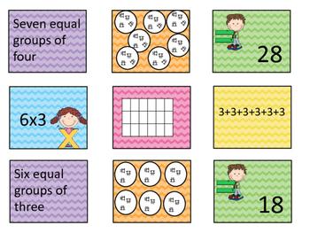 Third Grade Multiplication
