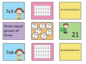 Third Grade Multiplication