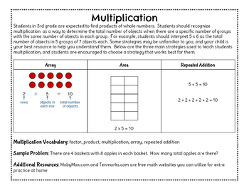 Third Grade Multiplication Information for Parents