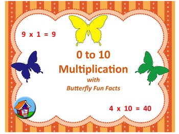 Multiplication from 0 to 10 Task Cards with Butterfly Fun Facts