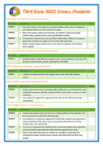 Third Grade NGSS Science Standards
