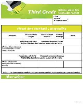 Third Grade National Core Art Standards Assessment Checklists