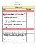Third Grade Ohio ELA Standards Checklist