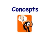 Third Grade Open Court: Concept & Question Board