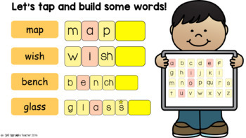 Third Grade Phonics Slideshow Lessons Unit 2