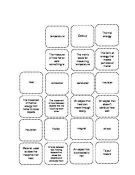 Third Grade Physical Science Vocabulary