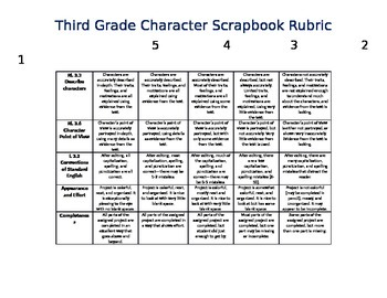 Third Grade Project Rubric: Character Scrapbook