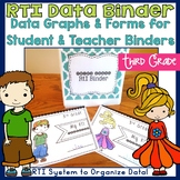 RTI Data Tracking Forms Binder: for Teachers and Students Third Grade