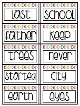 Third Grade Rainbow Chevron Word Wall Words
