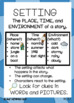 Third Grade Reader's Notebook-Every Anchor Chart you Need to Teach Reading
