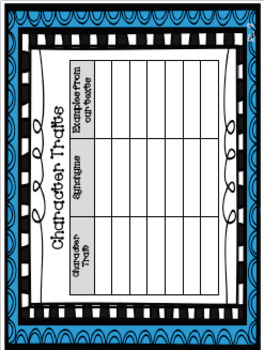 Fourth Grade Reader's Notebook-Every Anchor Chart you Need to Teach Reading